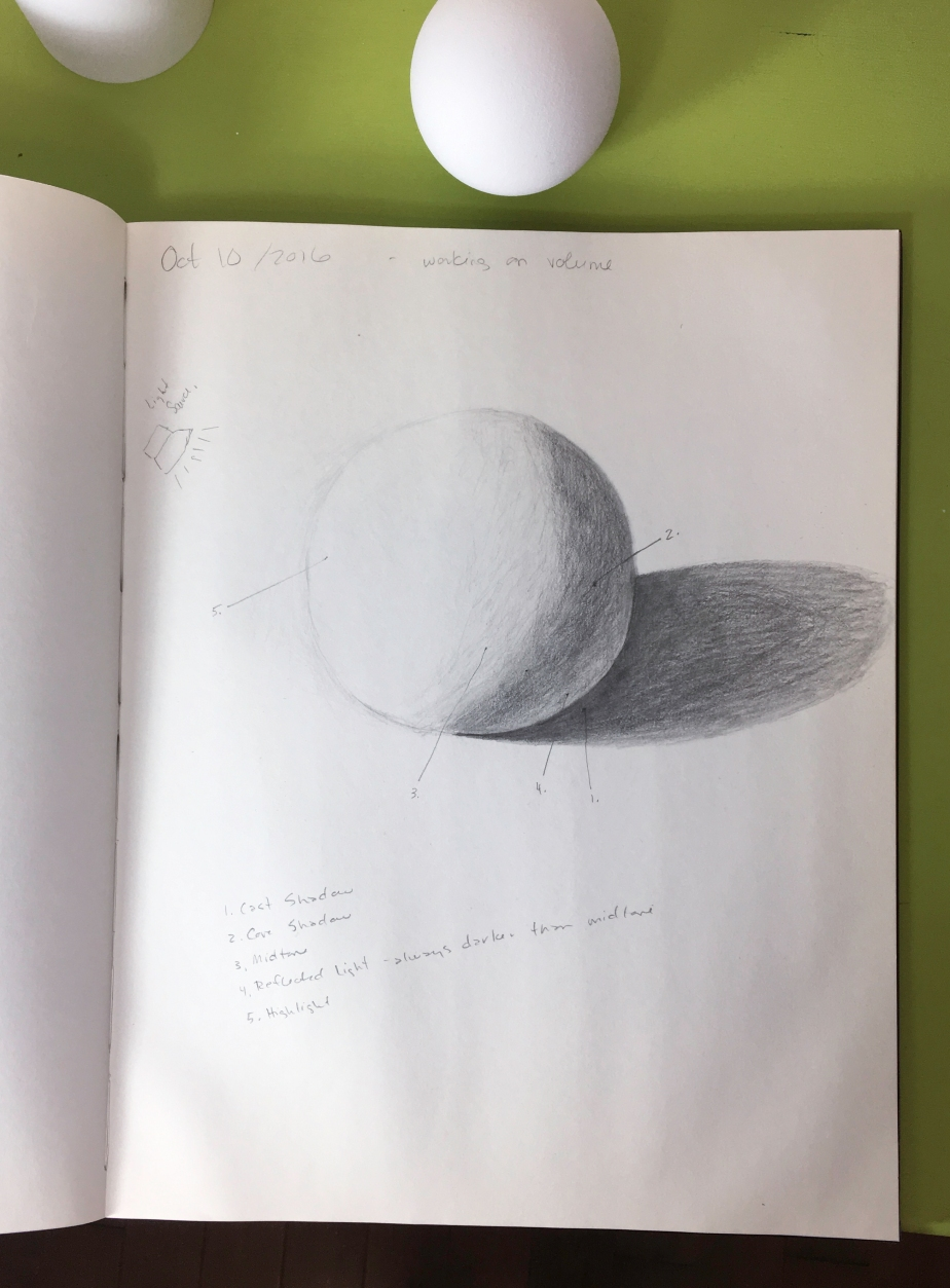 a bit of practice working on creating volume